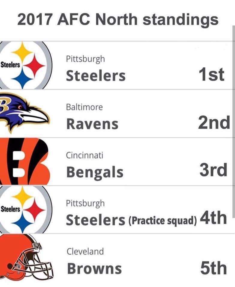 Cleveland Browns Meme 8
